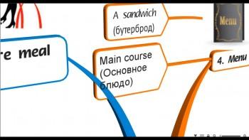 "Mind Maps ""Английский в кармане"" (2013) Обучающий курс"