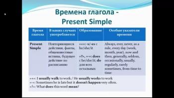 Эффективный английский за лето 2.0 (2012) Тренинг